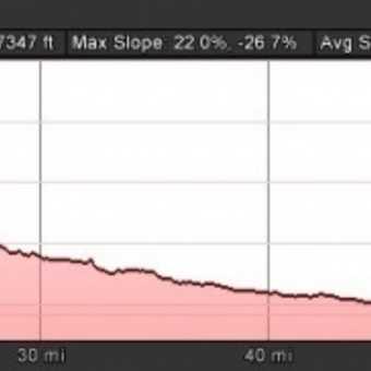 Stage 12 - Nyalam to Dhulikhel