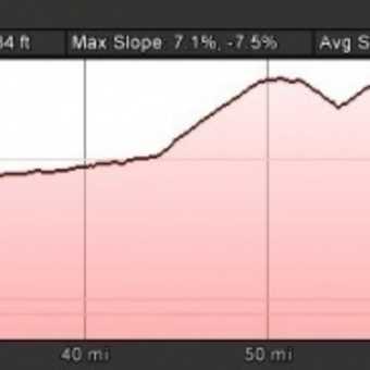 Stage 11 - Tingri to Nyalam