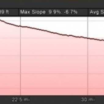 Stage 06 - Lhatse to Shegar
