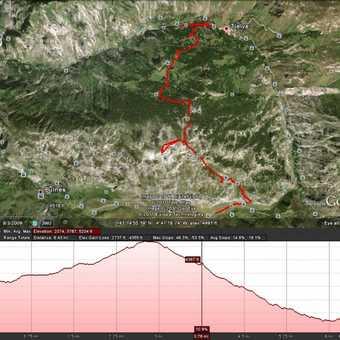 Google Earth gps hiking track -Pandebano Col to Tielve with views of Naranjo de Bulnes