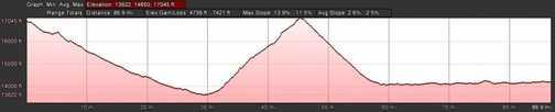 Stage 10 - Jarongbuk to Tingri