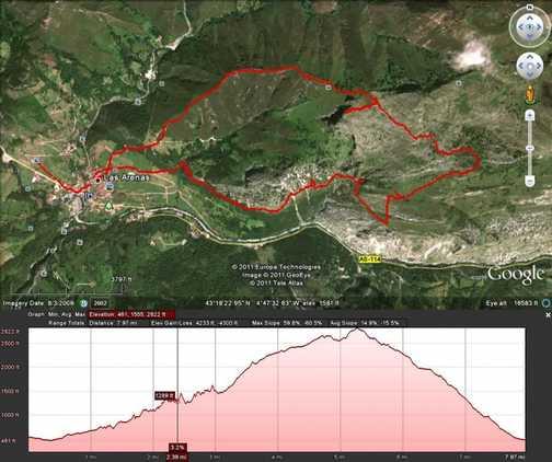 Google Earth gps hiking track - Arenas