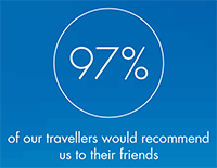 97% of our customers would recommend us to a friend